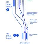 174th street Subway Yard